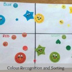 Colour Sorting and Recognition