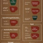 Coffee All Over The World |AD
