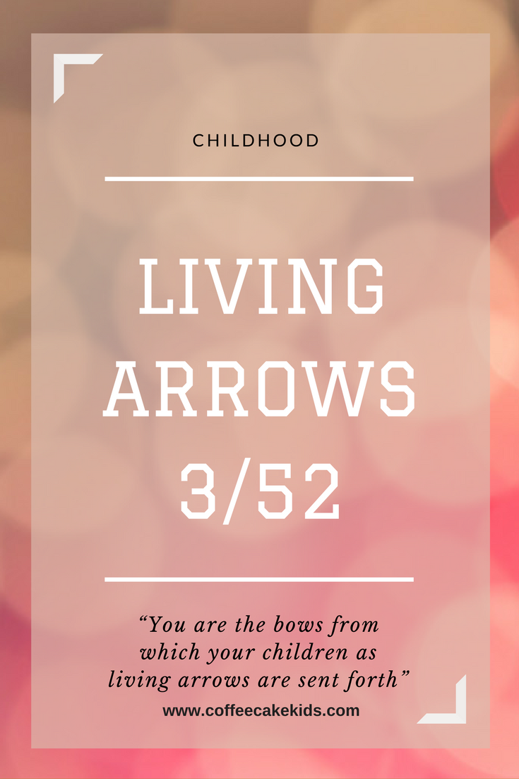 Living Arrows 3/53 You are the bows from which your children as living arrows are sent forth