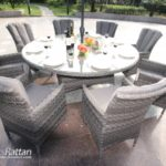 Should I Cover My Ratten Garden Furniture?